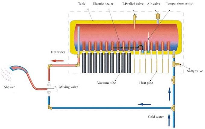 И еще — раствор должен быть свежеприготовленный, так как кислород, который выделяется в результате реакции довольно быстро улетучивается.